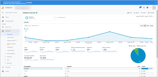 Google Analytics Training Courses