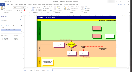 Microsoft Visio Training Courses